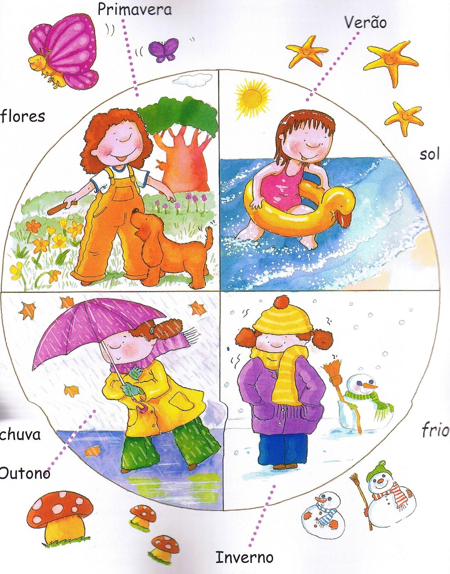 imagens jardim infancia:Jardim De Infancia