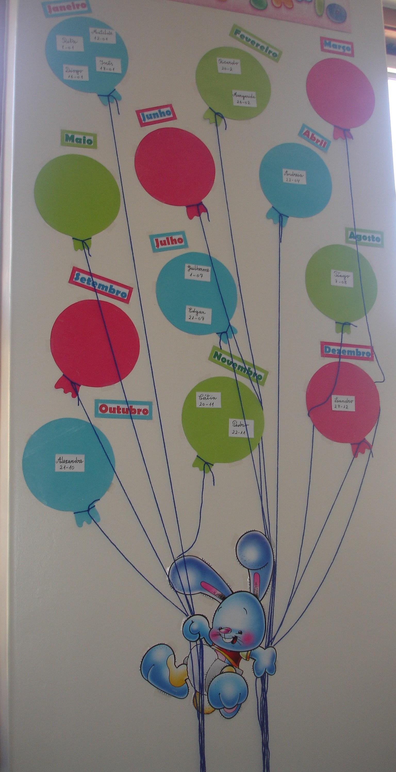 ideias para o outono jardim de infancia:Os Aniversários no Jardim de Infância
