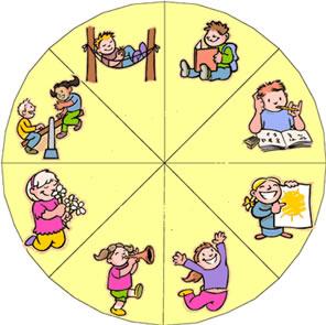 Esta Roda Das Actividades Deve Ser Imprimida Ao Tamanho Das Vossas